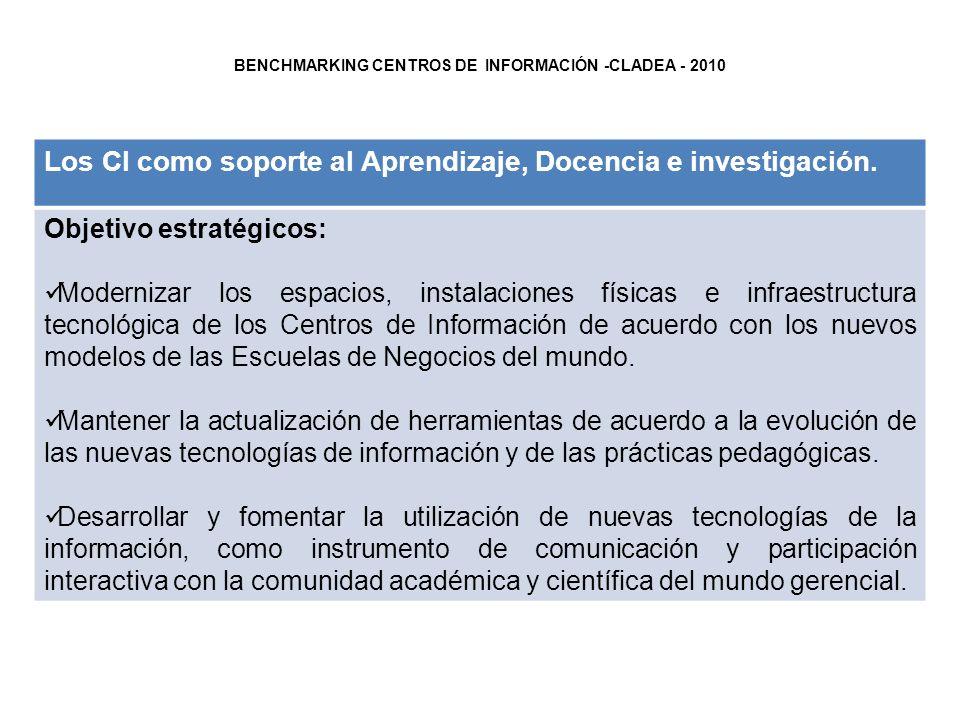 BENCHMARKING CENTROS DE INFORMACIÓN -CLADEA - 2010 Los CI como soporte al Aprendizaje, Docencia e investigación. Objetivo estratégicos: Modernizar los