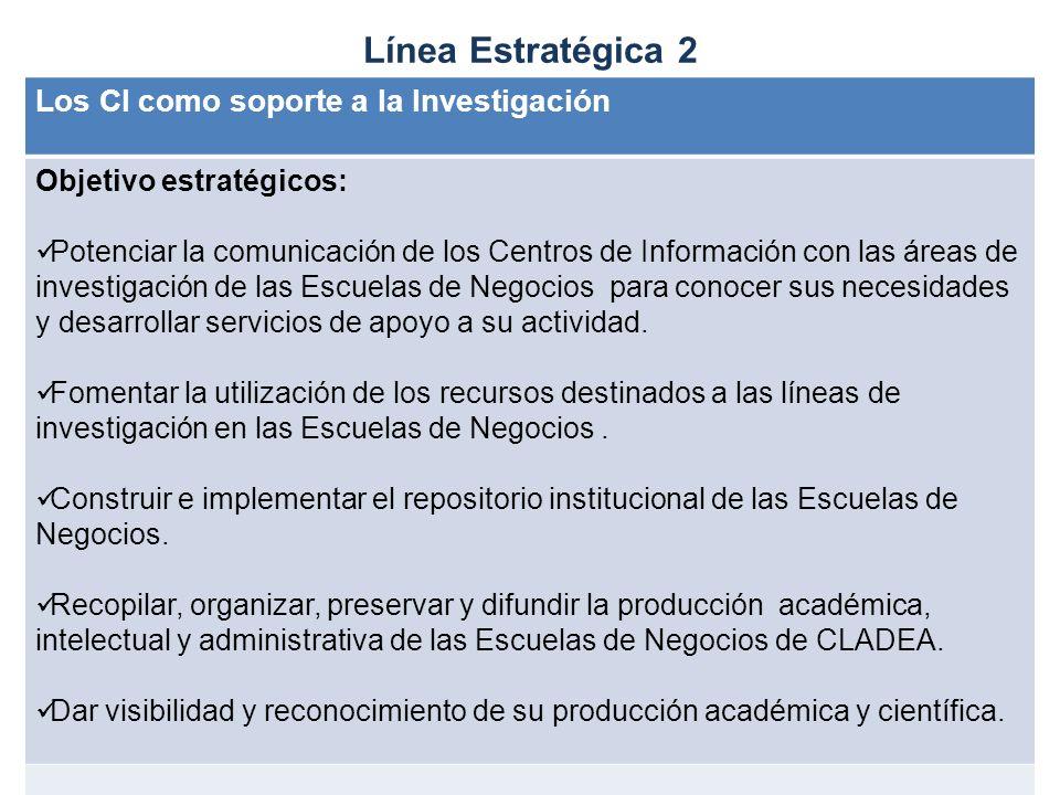 Línea Estratégica 2 Los CI como soporte a la Investigación Objetivo estratégicos: Potenciar la comunicación de los Centros de Información con las área