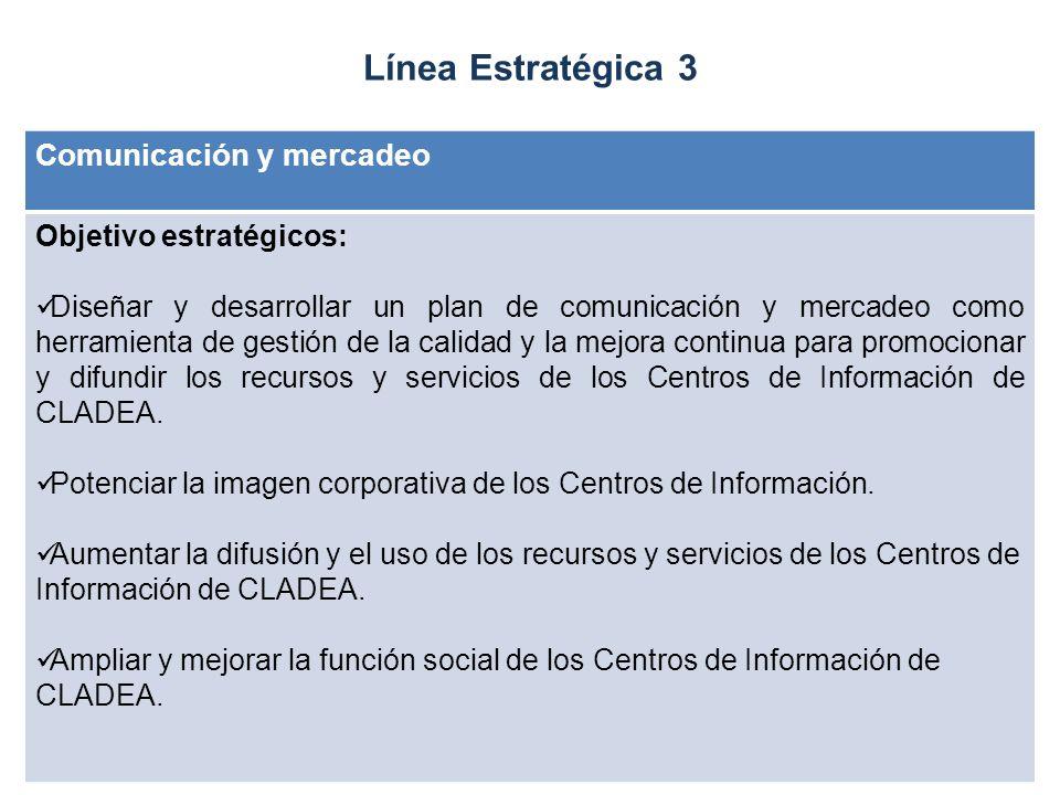 Línea Estratégica 3 Comunicación y mercadeo Objetivo estratégicos: Diseñar y desarrollar un plan de comunicación y mercadeo como herramienta de gestió