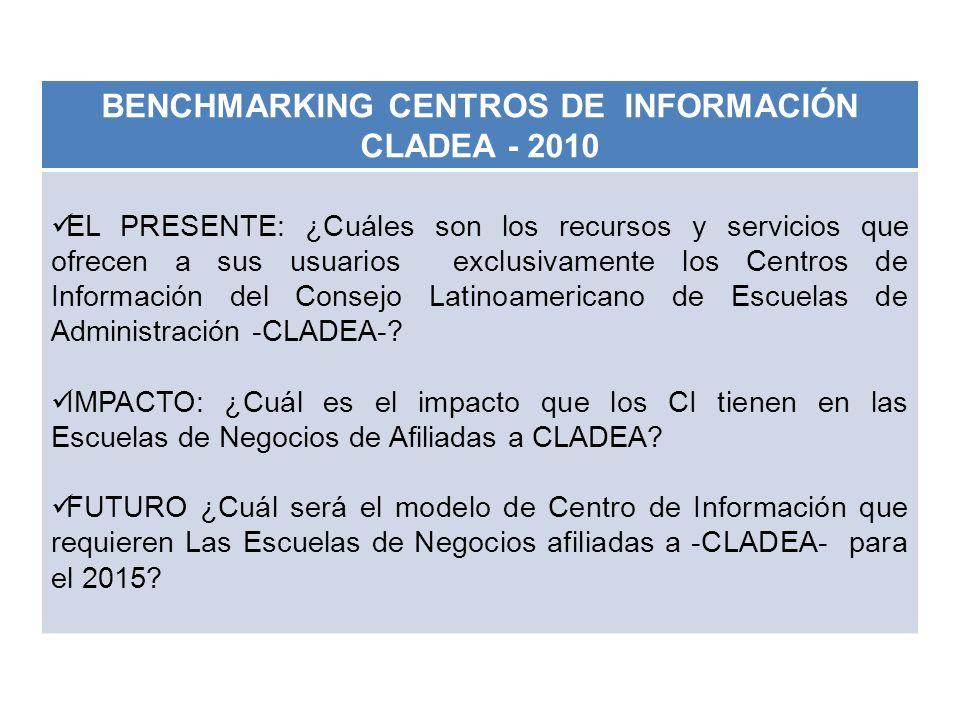 BENCHMARKING CENTROS DE INFORMACIÓN CLADEA - 2010 EL PRESENTE: ¿Cuáles son los recursos y servicios que ofrecen a sus usuarios exclusivamente los Cent
