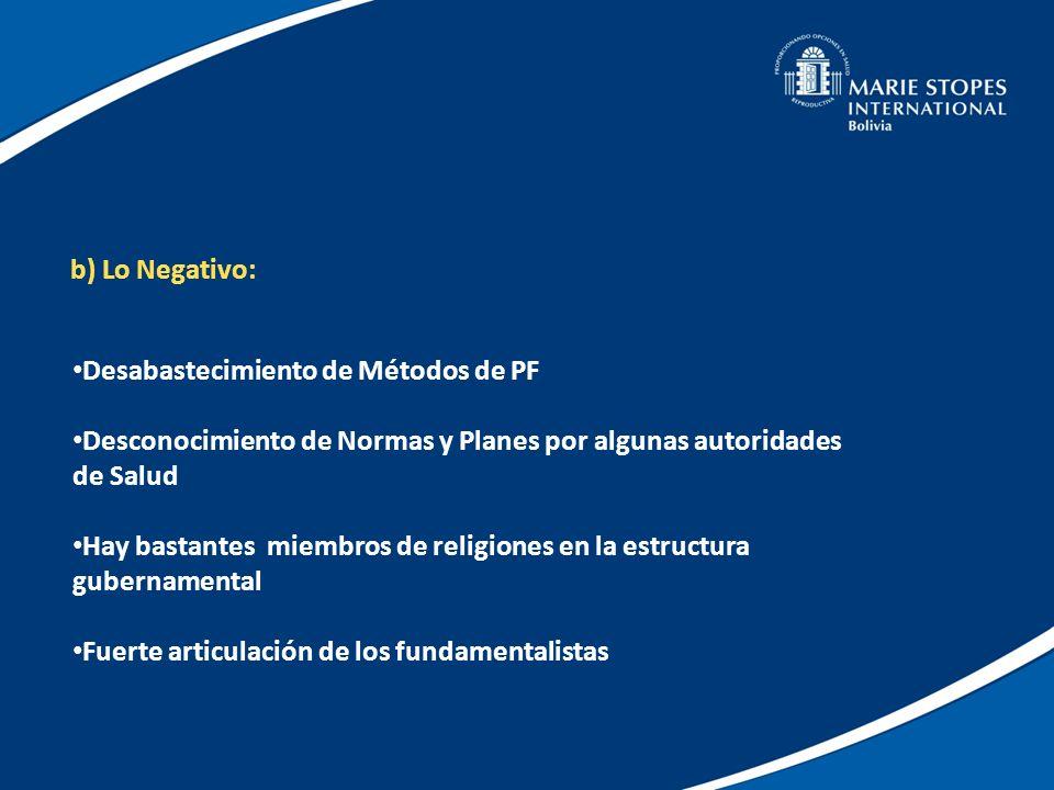 b) Lo Negativo: Desabastecimiento de Métodos de PF Desconocimiento de Normas y Planes por algunas autoridades de Salud Hay bastantes miembros de relig