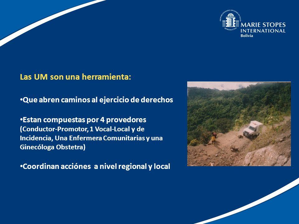 Las Unidades Móbiles Expanden servicios ambulatorios de MSI Bolivia mediante alianzas estratégicas y coordinación de acciones de SS y SR, con servicios de salud del área rural y sus diferentes actores sociales.