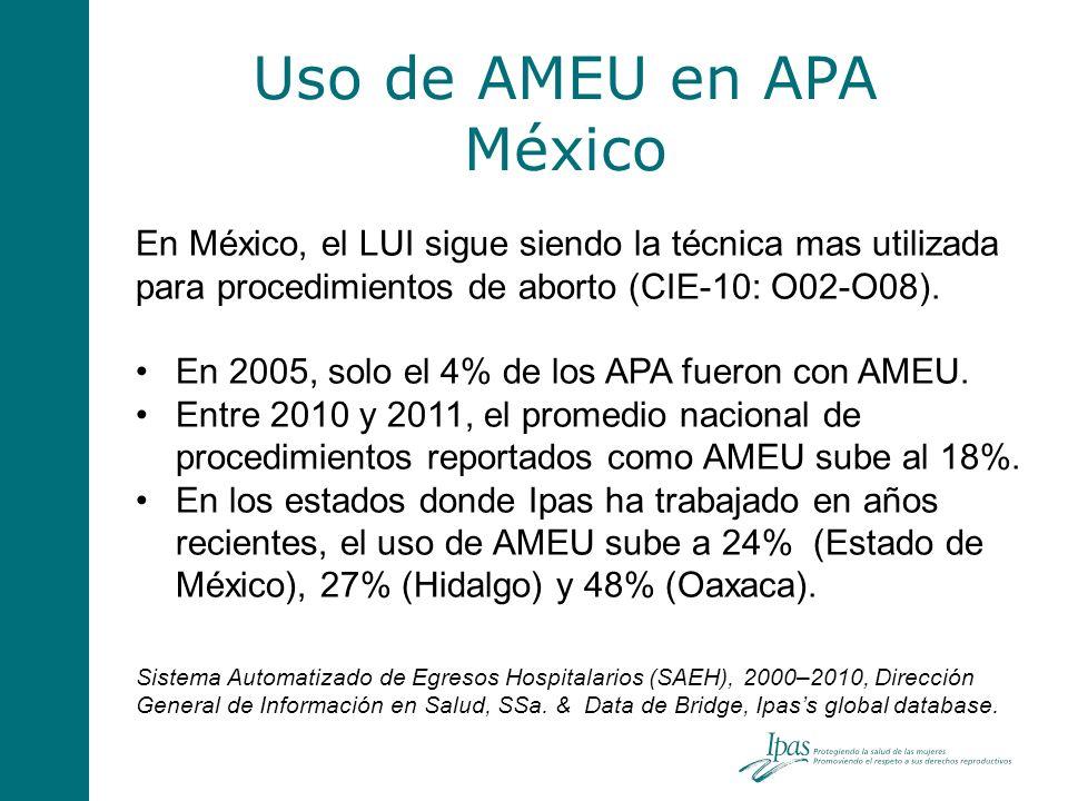 Uso de AMEU en APA México En México, el LUI sigue siendo la técnica mas utilizada para procedimientos de aborto (CIE-10: O02-O08). En 2005, solo el 4%