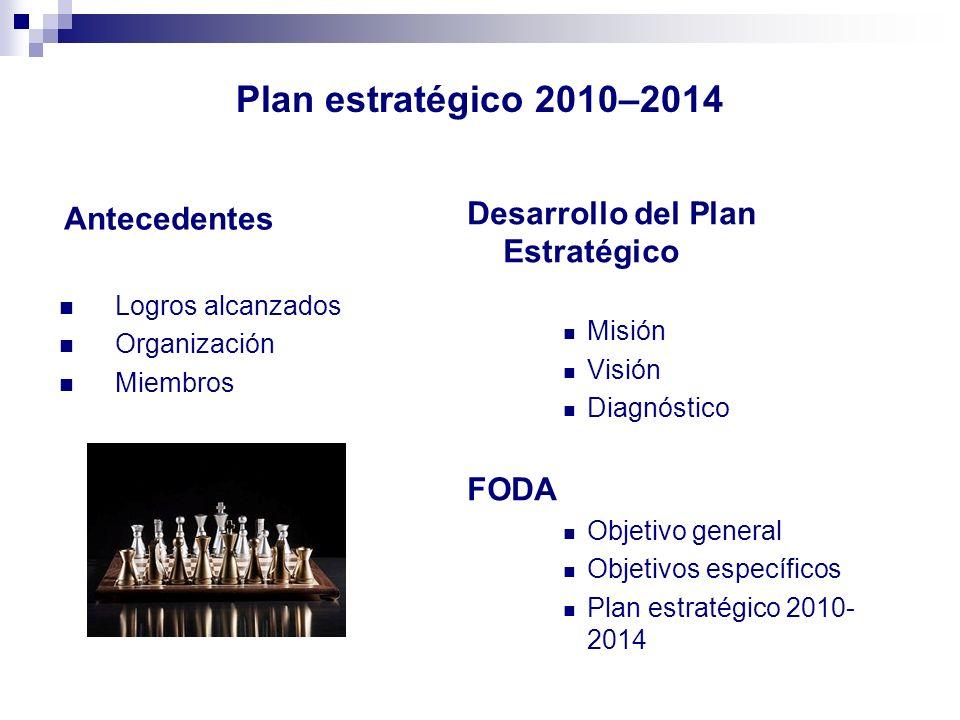 Plan estratégico 2010–2014 Antecedentes Logros alcanzados Organización Miembros Desarrollo del Plan Estratégico Misión Visión Diagnóstico FODA Objetiv