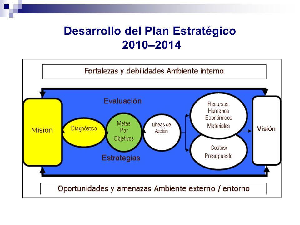 Desarrollo del Plan Estratégico 2010–2014