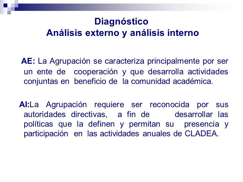 Diagnóstico Análisis externo y análisis interno AE: La Agrupación se caracteriza principalmente por ser un ente de cooperación y que desarrolla activi