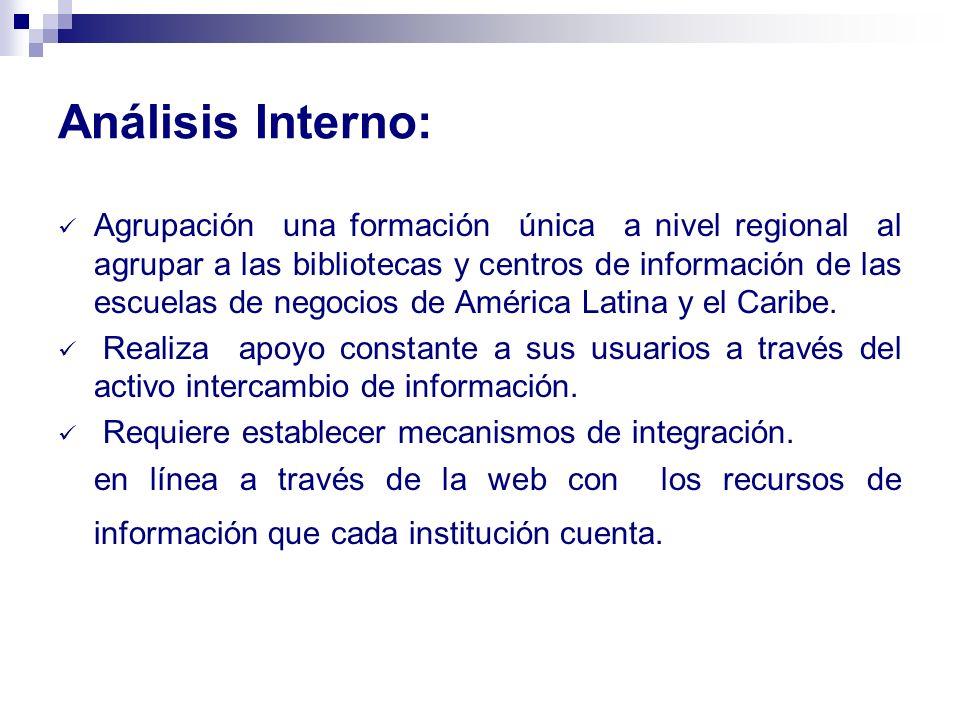 Análisis Interno: Agrupación una formación única a nivel regional al agrupar a las bibliotecas y centros de información de las escuelas de negocios de