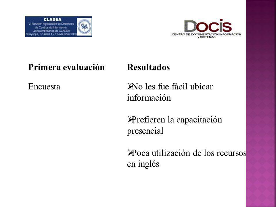 Primera evaluación Encuesta Resultados No les fue fácil ubicar información Prefieren la capacitación presencial Poca utilización de los recursos en in