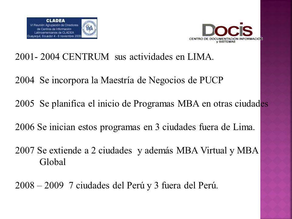 2001- 2004 CENTRUM sus actividades en LIMA. 2004 Se incorpora la Maestría de Negocios de PUCP 2005 Se planifica el inicio de Programas MBA en otras ci