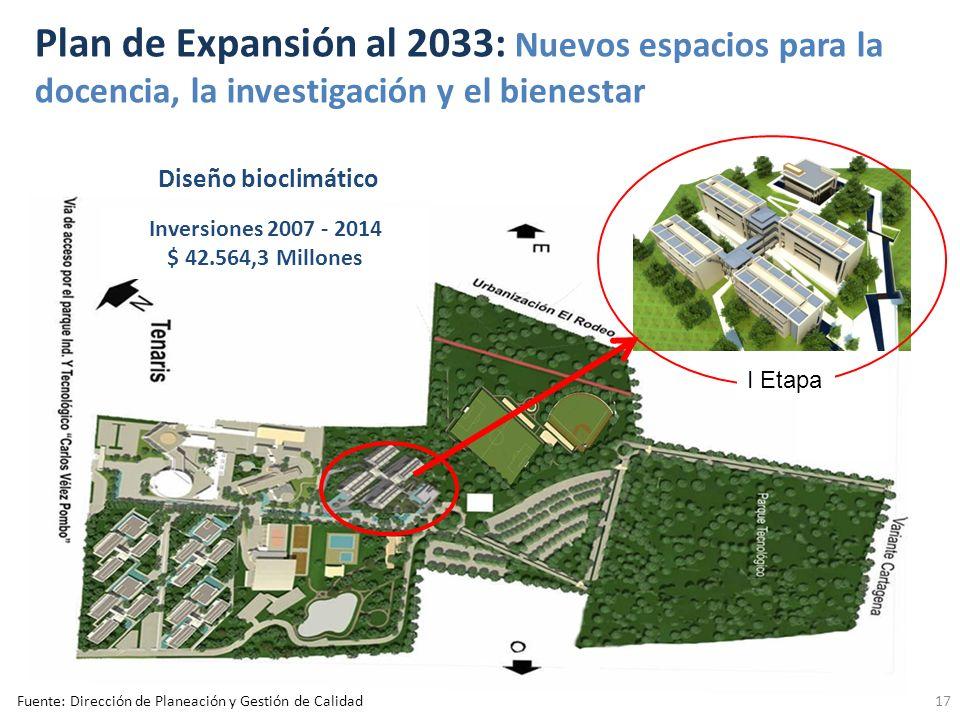Visita Pares Académicos. 10, 11 y 12 de junio de 2009. 17 Plan de Expansión al 2033: Nuevos espacios para la docencia, la investigación y el bienestar