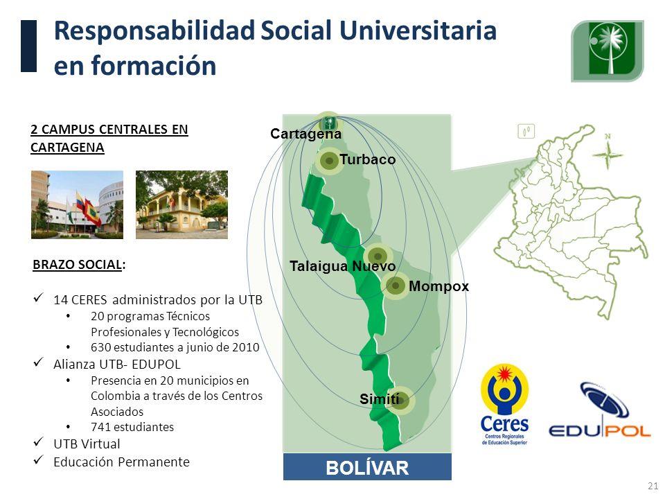 Visita Pares Académicos. 10, 11 y 12 de junio de 2009. 21 Responsabilidad Social Universitaria en formación 2 CAMPUS CENTRALES EN CARTAGENA BOLÍVAR Tu