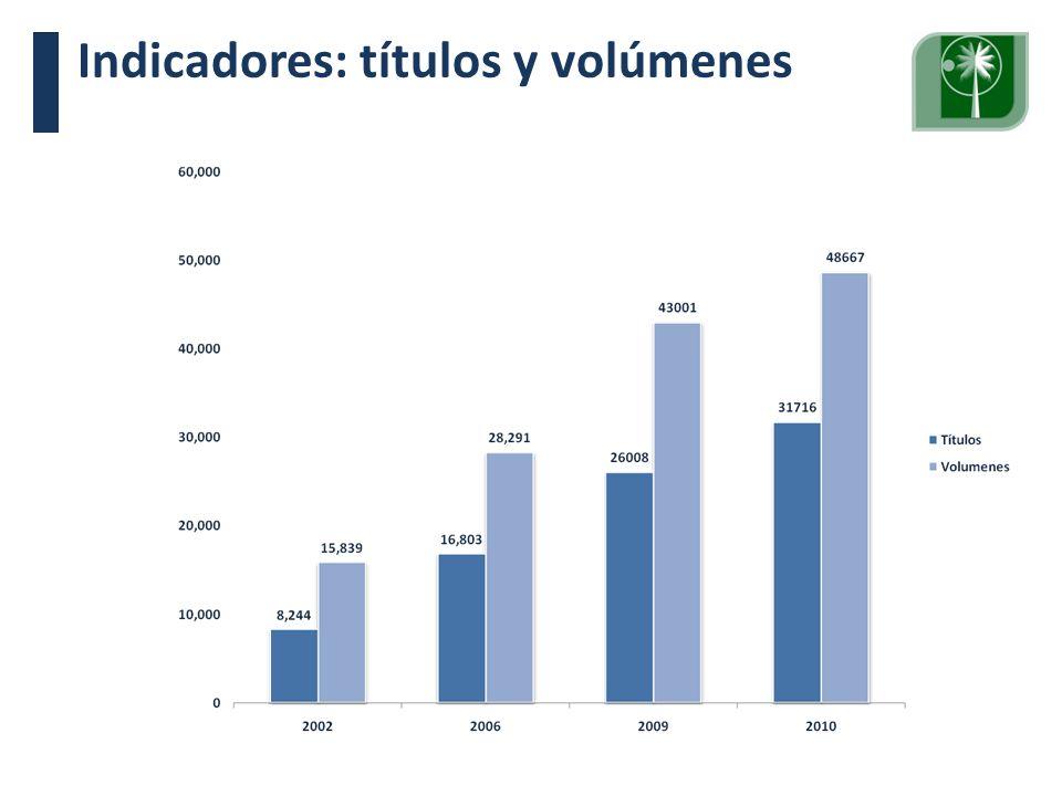 Visita Pares Académicos. 10, 11 y 12 de junio de 2009. Indicadores: títulos y volúmenes
