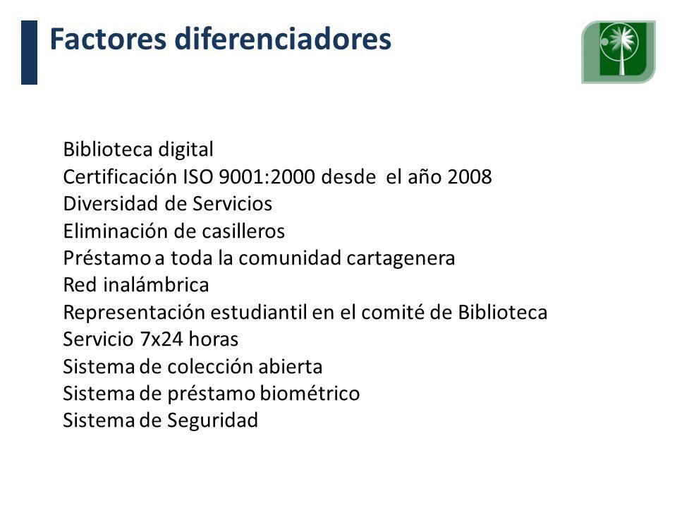 Visita Pares Académicos. 10, 11 y 12 de junio de 2009. Biblioteca digital Certificación ISO 9001:2000 desde el año 2008 Diversidad de Servicios Elimin