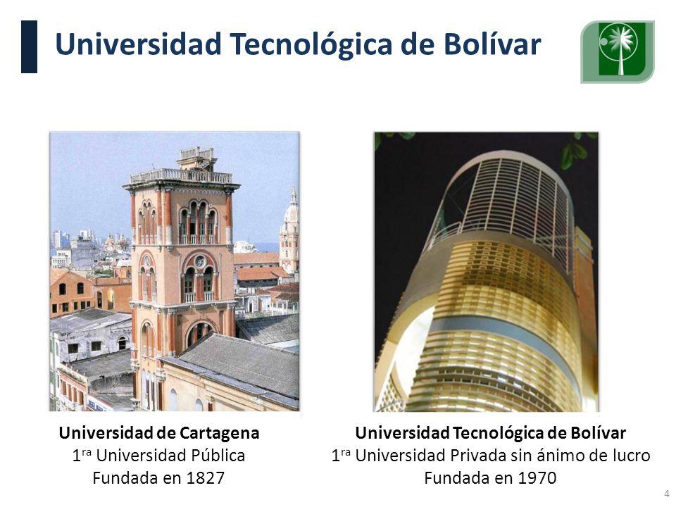 Visita Pares Académicos. 10, 11 y 12 de junio de 2009. Universidad Tecnológica de Bolívar Universidad de Cartagena 1 ra Universidad Pública Fundada en