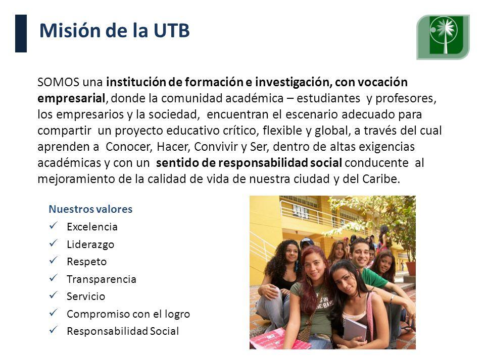 Visita Pares Académicos. 10, 11 y 12 de junio de 2009. Misión de la UTB SOMOS una institución de formación e investigación, con vocación empresarial,