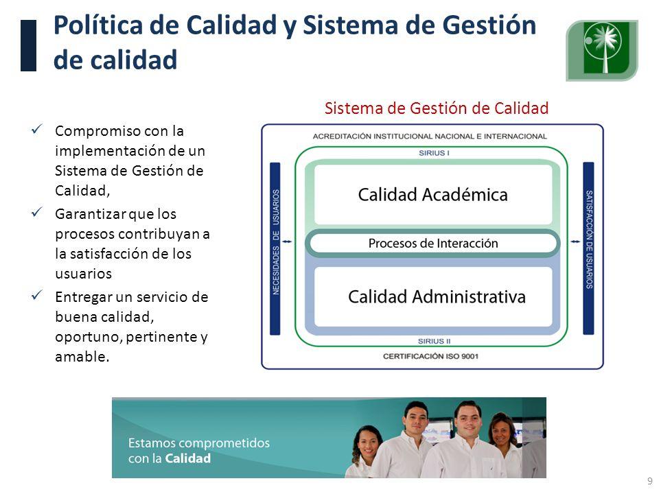 Visita Pares Académicos. 10, 11 y 12 de junio de 2009. 9 Compromiso con la implementación de un Sistema de Gestión de Calidad, Garantizar que los proc