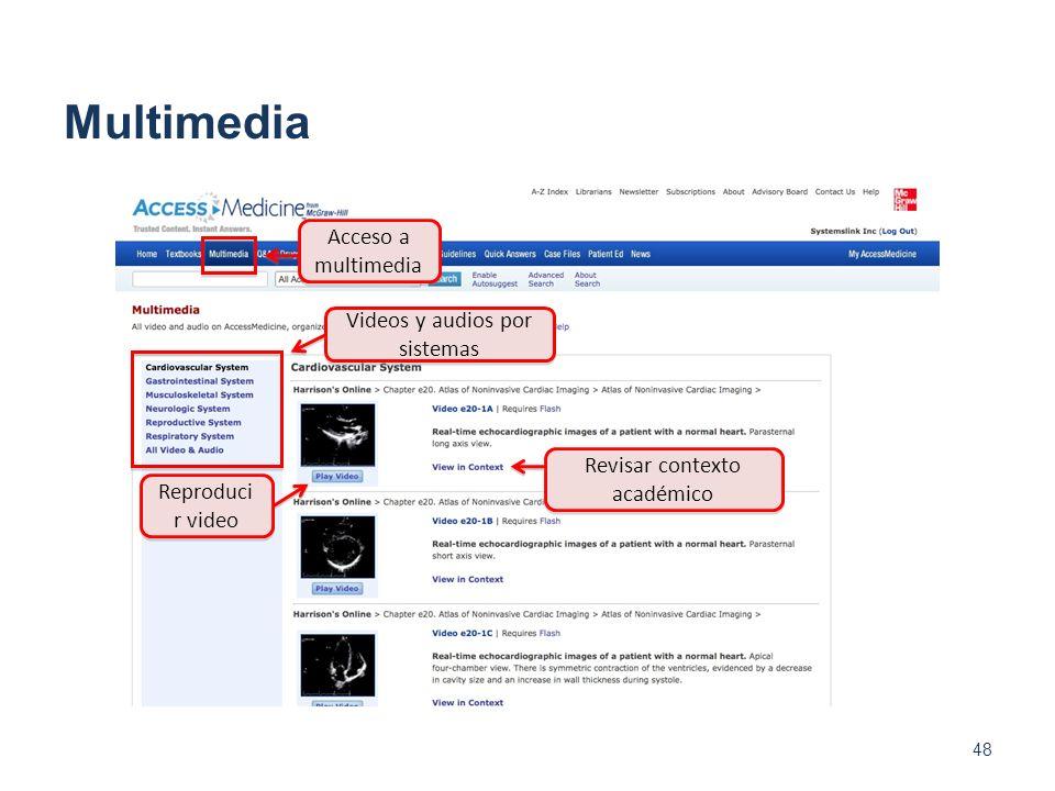 Multimedia 48 Acceso a multimedia Reproduci r video Revisar contexto académico Videos y audios por sistemas