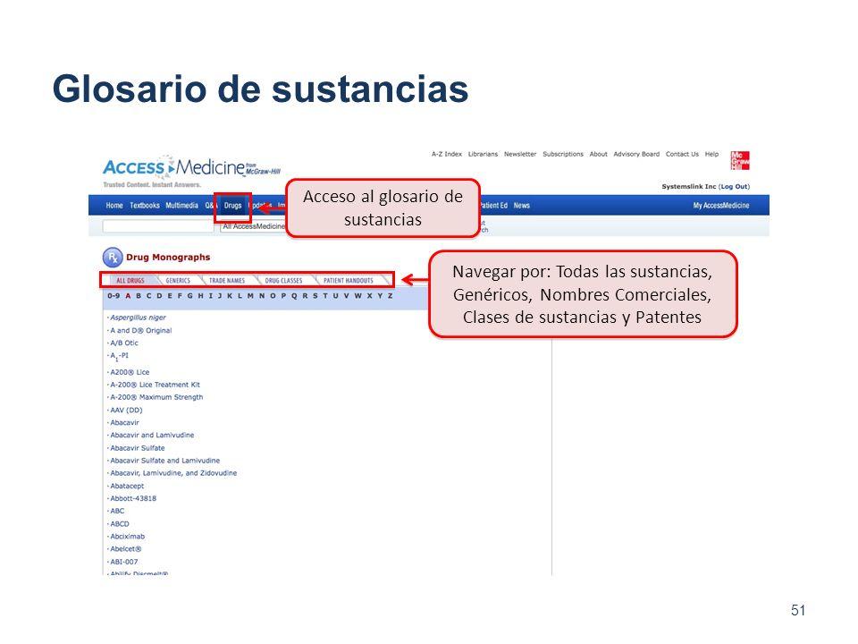 51 Glosario de sustancias Acceso al glosario de sustancias Navegar por: Todas las sustancias, Genéricos, Nombres Comerciales, Clases de sustancias y P