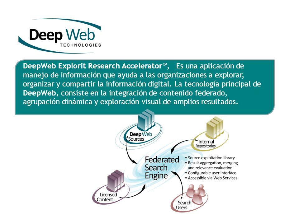 DeepWeb Explorit Research Accelerator, Es una aplicación de manejo de información que ayuda a las organizaciones a explorar, organizar y compartir la
