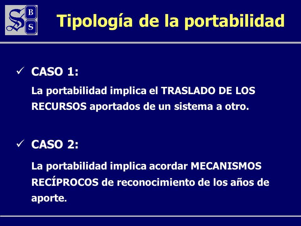 Tipología de la portabilidad CASO 1: La portabilidad implica el TRASLADO DE LOS RECURSOS aportados de un sistema a otro. CASO 2: La portabilidad impli