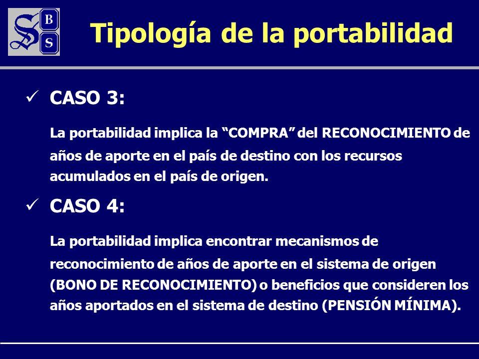 Tipología de la portabilidad CASO 3: La portabilidad implica la COMPRA del RECONOCIMIENTO de años de aporte en el país de destino con los recursos acumulados en el país de origen.