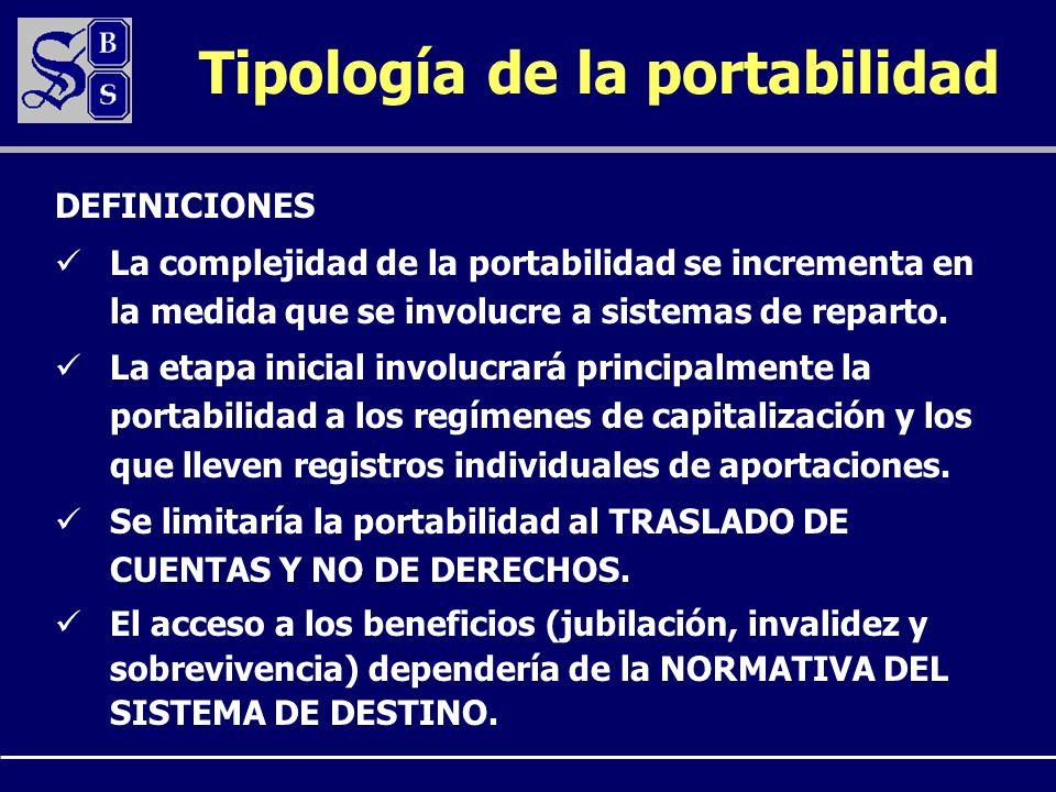 Tipología de la portabilidad DEFINICIONES La complejidad de la portabilidad se incrementa en la medida que se involucre a sistemas de reparto.