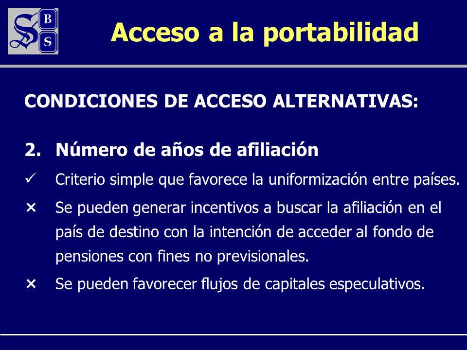 Acceso a la portabilidad 2.Número de años de afiliación Criterio simple que favorece la uniformización entre países. Se pueden generar incentivos a bu