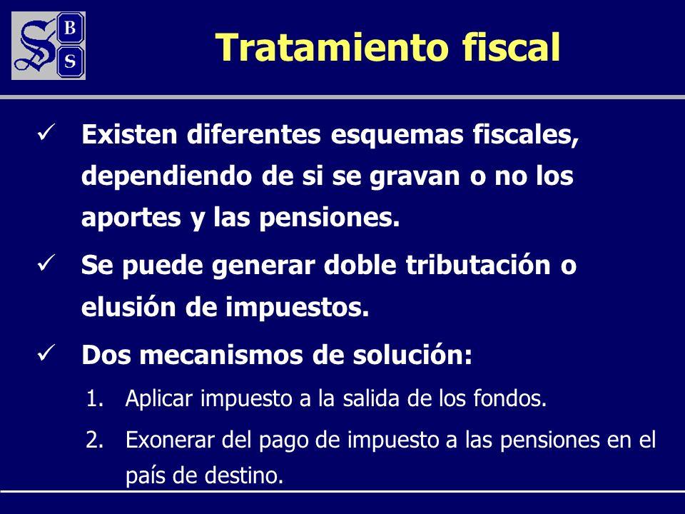 Tratamiento fiscal Existen diferentes esquemas fiscales, dependiendo de si se gravan o no los aportes y las pensiones. Se puede generar doble tributac