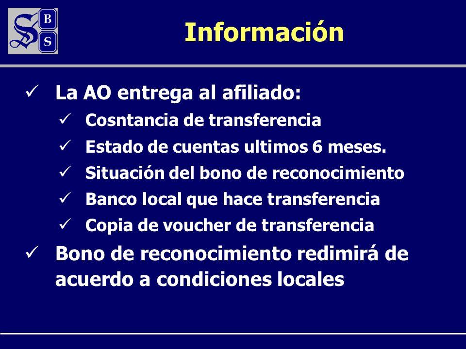 Información La AO entrega al afiliado: Cosntancia de transferencia Estado de cuentas ultimos 6 meses. Situación del bono de reconocimiento Banco local