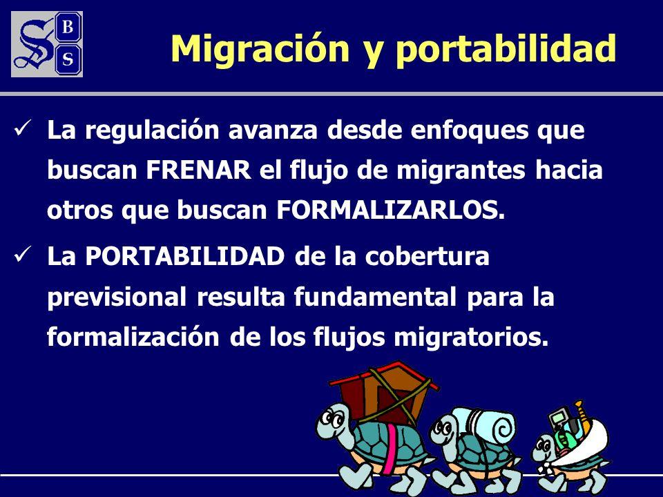 Migración y portabilidad La regulación avanza desde enfoques que buscan FRENAR el flujo de migrantes hacia otros que buscan FORMALIZARLOS. La PORTABIL