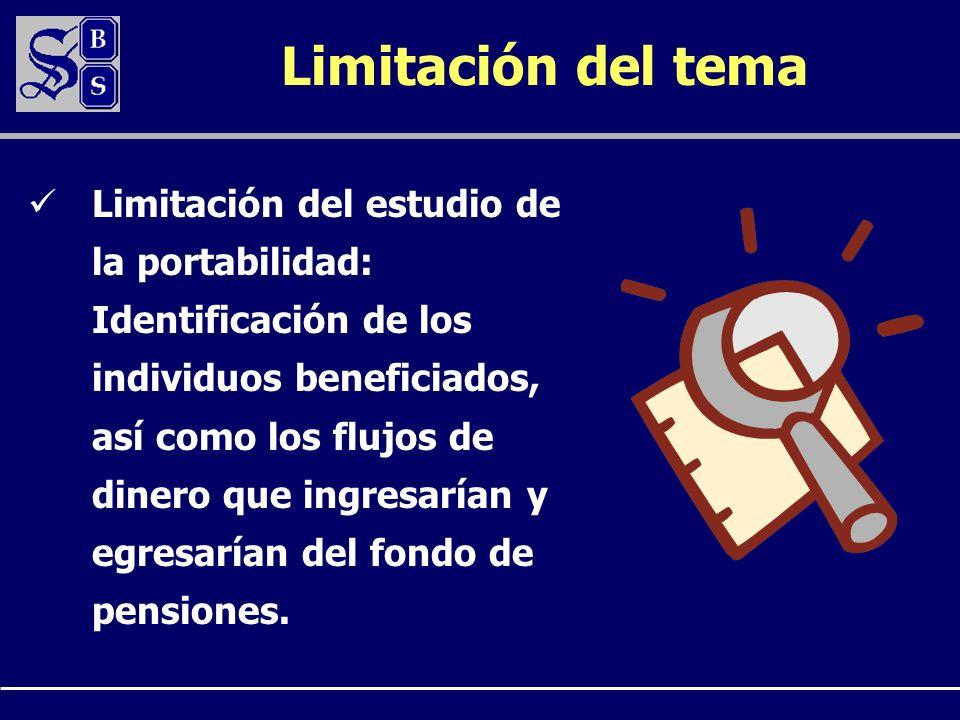 Limitación del tema Limitación del estudio de la portabilidad: Identificación de los individuos beneficiados, así como los flujos de dinero que ingresarían y egresarían del fondo de pensiones.