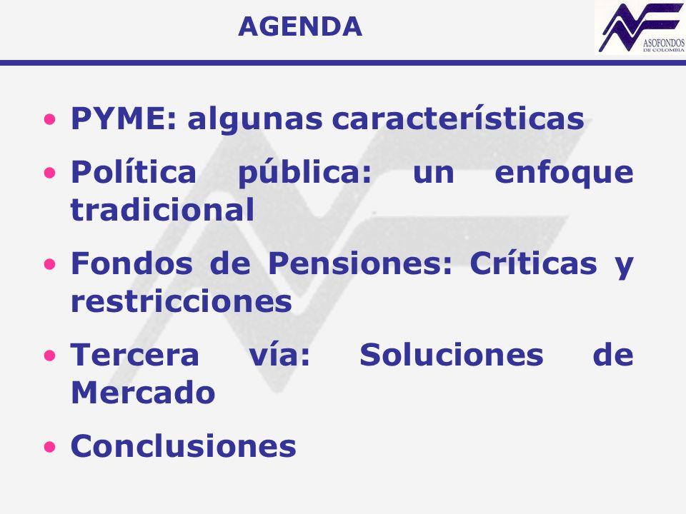 AGENDA PYME: algunas características Política pública: un enfoque tradicional Fondos de Pensiones: Críticas y restricciones Tercera vía: Soluciones de Mercado Conclusiones