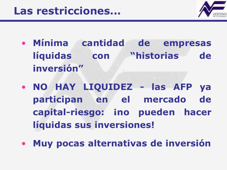 Las restricciones...