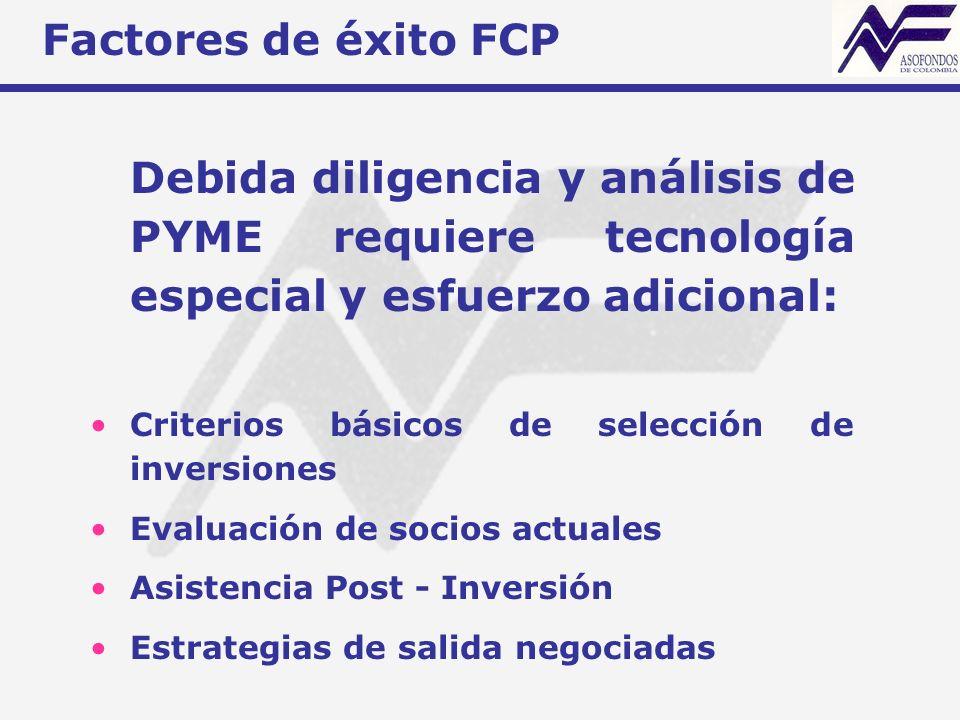 Debida diligencia y análisis de PYME requiere tecnología especial y esfuerzo adicional: Criterios básicos de selección de inversiones Evaluación de socios actuales Asistencia Post - Inversión Estrategias de salida negociadas Factores de éxito FCP