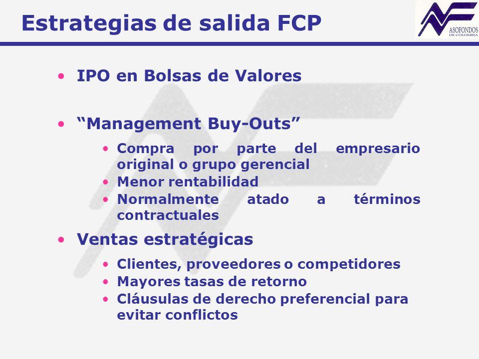 Estrategias de salida FCP IPO en Bolsas de Valores Management Buy-Outs Compra por parte del empresario original o grupo gerencial Menor rentabilidad Normalmente atado a términos contractuales Ventas estratégicas Clientes, proveedores o competidores Mayores tasas de retorno Cláusulas de derecho preferencial para evitar conflictos