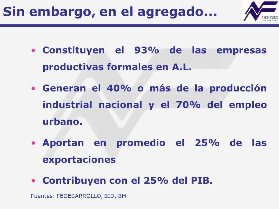 Sin embargo, en el agregado... Constituyen el 93% de las empresas productivas formales en A.L.