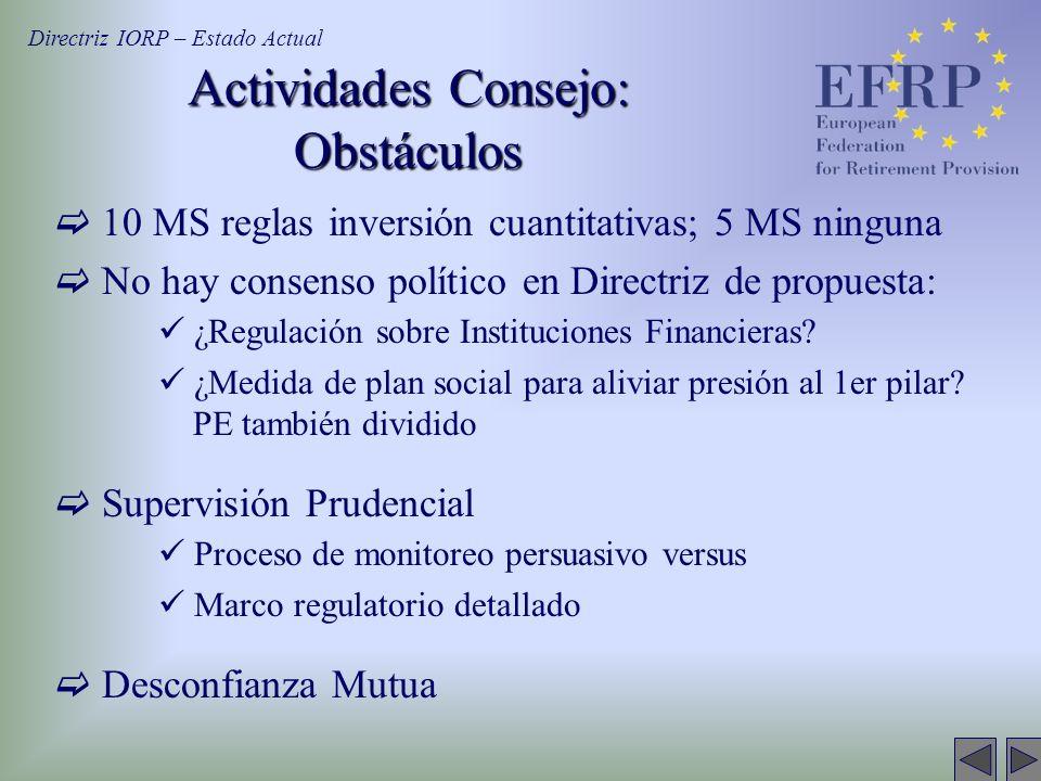 10 MS reglas inversión cuantitativas; 5 MS ninguna No hay consenso político en Directriz de propuesta: ¿Regulación sobre Instituciones Financieras? ¿M