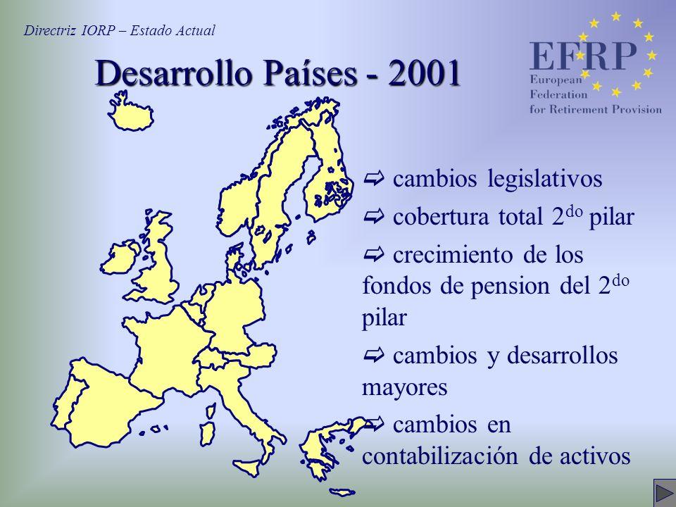 Desarrollo Países - 2001 cambios legislativos cobertura total 2 do pilar crecimiento de los fondos de pension del 2 do pilar cambios y desarrollos mayores cambios en contabilización de activos Directriz IORP – Estado Actual