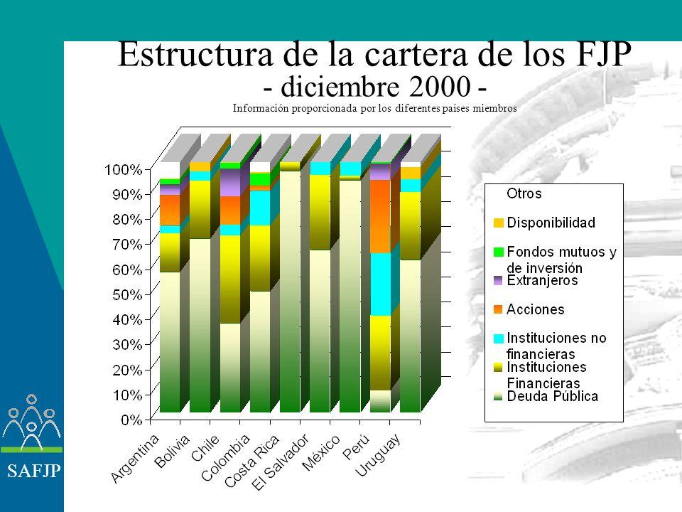 SAFJP Lic. Francisco Astelarra Superintendente Marzo de 2001
