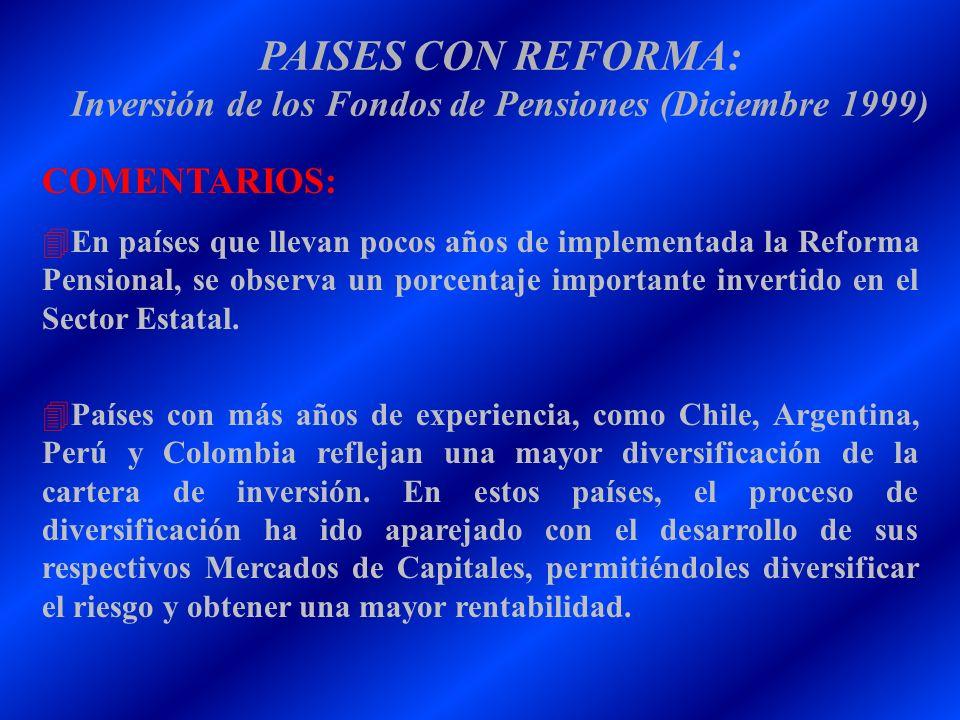 PAISES CON REFORMA: Inversión de los Fondos de Pensiones (Diciembre 1999) COMENTARIOS: 4En países que llevan pocos años de implementada la Reforma Pen