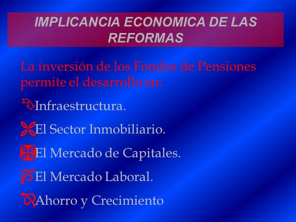 IMPLICANCIA ECONOMICA DE LAS REFORMAS La inversión de los Fondos de Pensiones permite el desarrollo en: Ê Infraestructura. Ë El Sector Inmobiliario. Ì