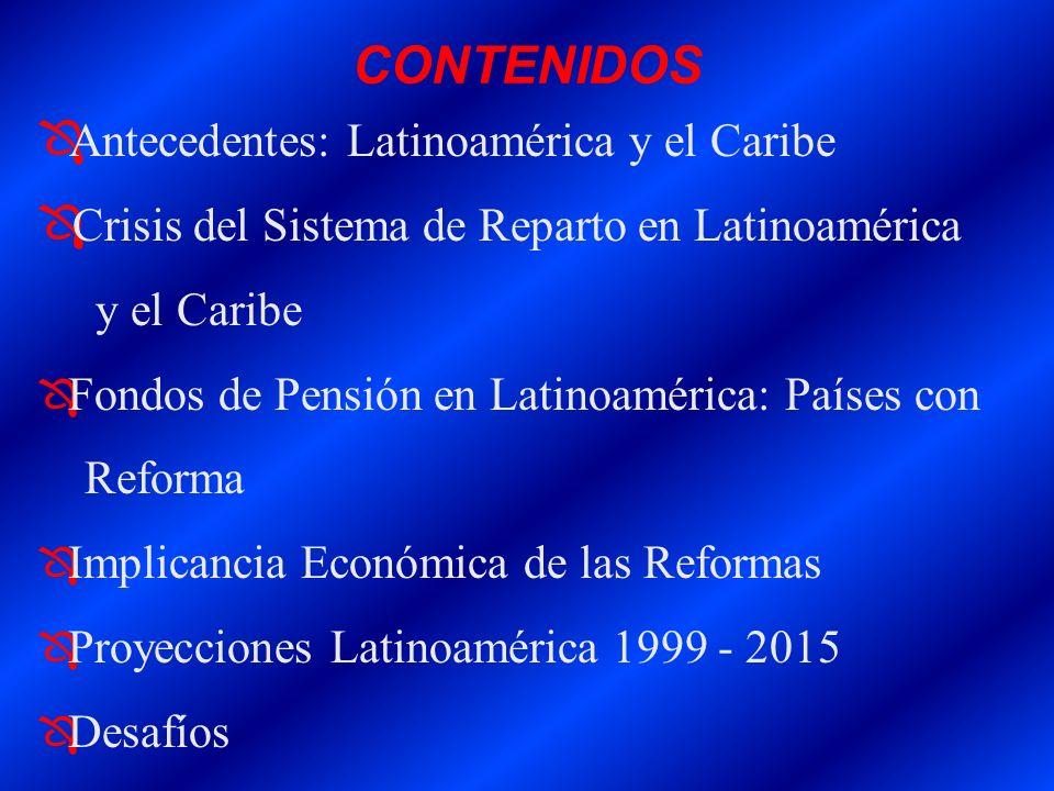 CONTENIDOS Ô Antecedentes: Latinoamérica y el Caribe Ô Crisis del Sistema de Reparto en Latinoamérica y el Caribe Ô Fondos de Pensión en Latinoamérica