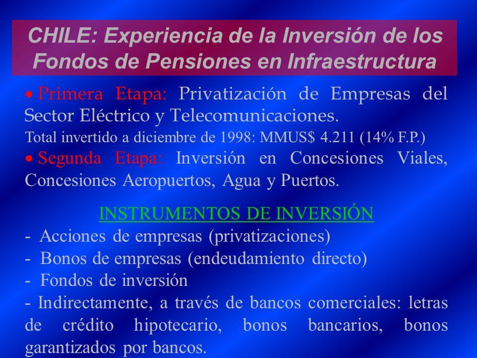 CHILE: Experiencia de la Inversión de los Fondos de Pensiones en Infraestructura Primera Etapa: Privatización de Empresas del Sector Eléctrico y Telec