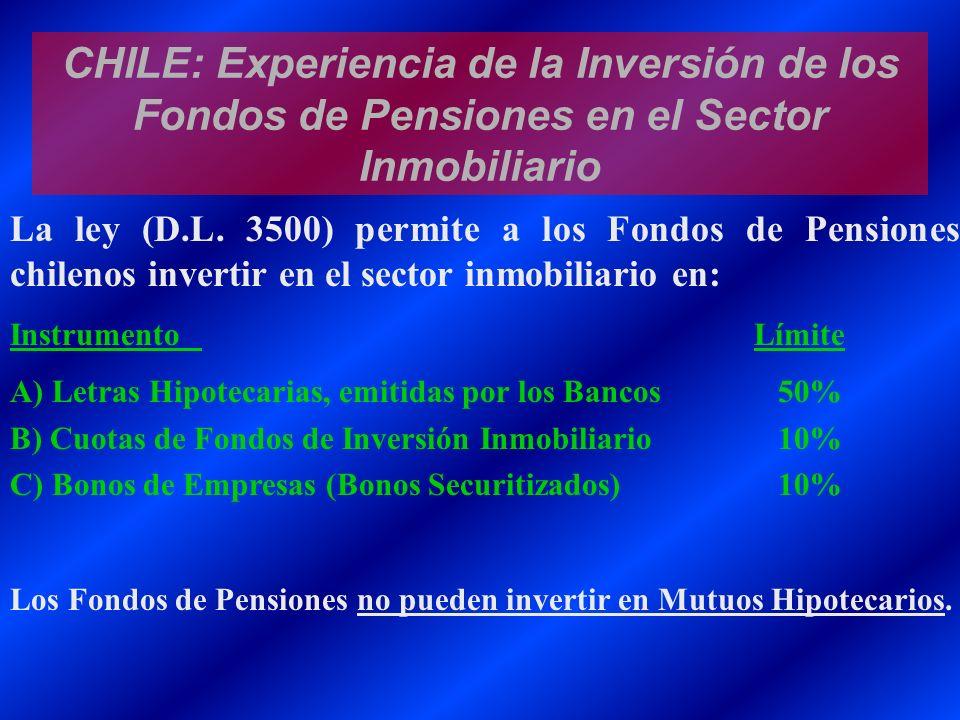 La ley (D.L. 3500) permite a los Fondos de Pensiones chilenos invertir en el sector inmobiliario en: Instrumento Límite A) Letras Hipotecarias, emitid