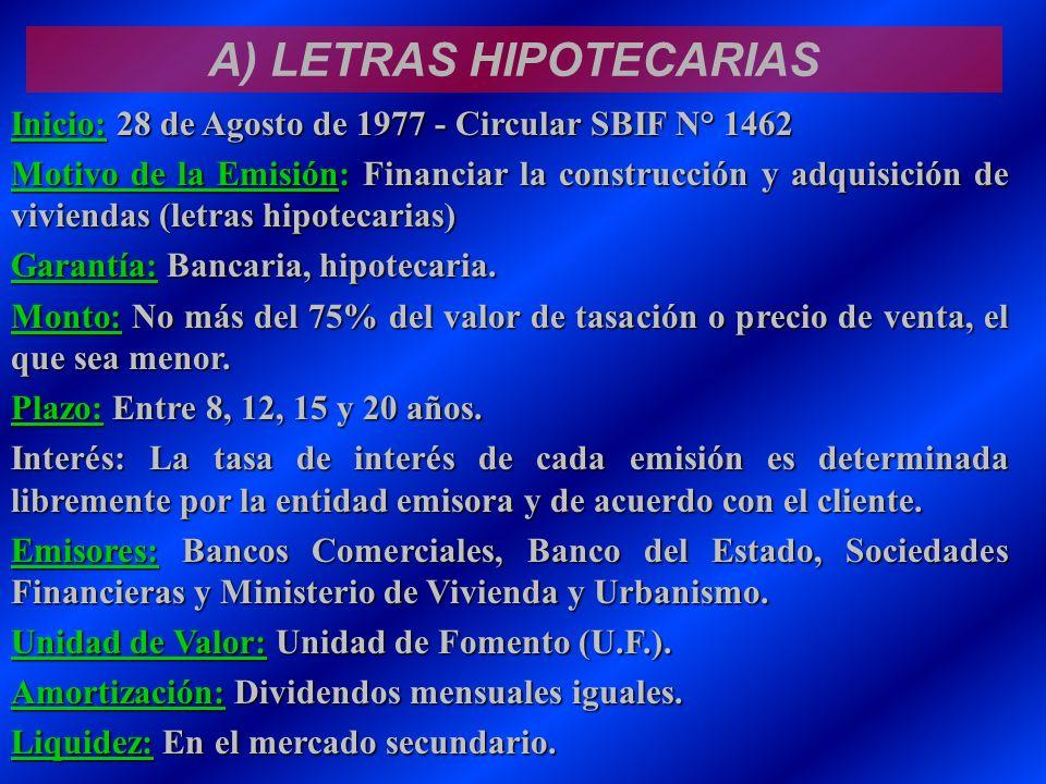 Inicio: 28 de Agosto de 1977 - Circular SBIF N° 1462 Motivo de la Emisión: Financiar la construcción y adquisición de viviendas (letras hipotecarias)