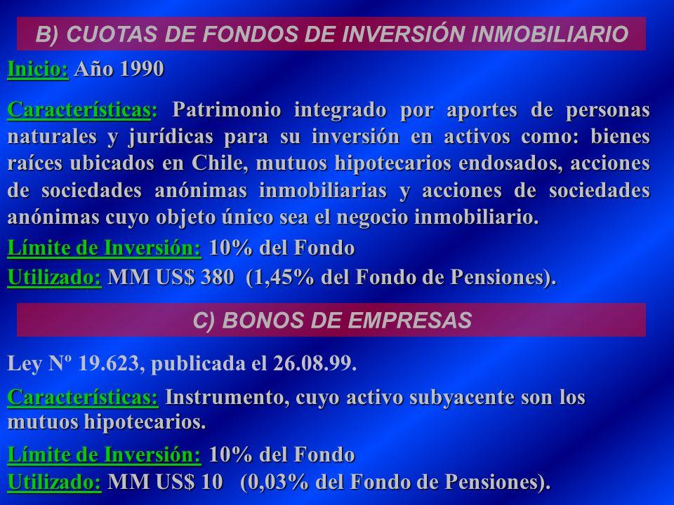 B) CUOTAS DE FONDOS DE INVERSIÓN INMOBILIARIO Inicio: Año 1990 Características: Patrimonio integrado por aportes de personas naturales y jurídicas par