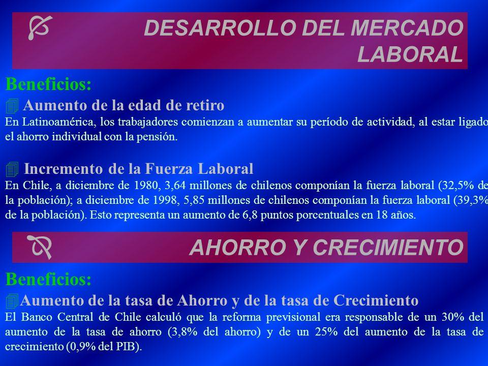 Í DESARROLLO DEL MERCADO LABORAL Beneficios: 4 Aumento de la edad de retiro En Latinoamérica, los trabajadores comienzan a aumentar su período de acti