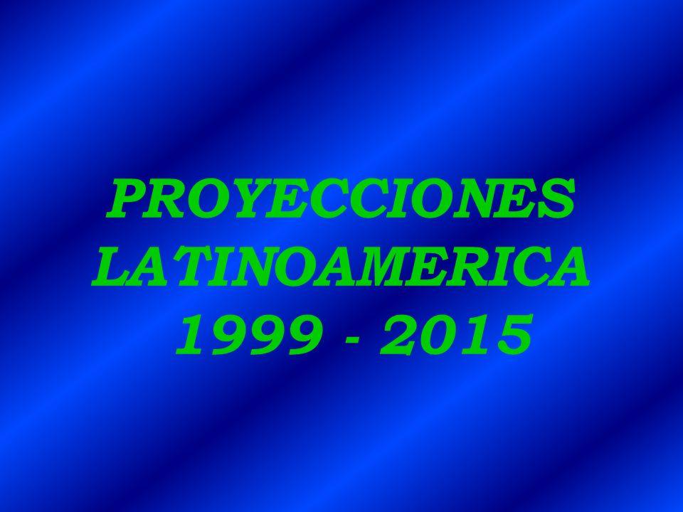 PROYECCIONES LATINOAMERICA 1999 - 2015