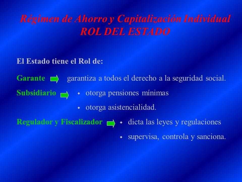 Régimen de Ahorro y Capitalización Individual ROL DEL ESTADO El Estado tiene el Rol de: Garante garantiza a todos el derecho a la seguridad social. Su