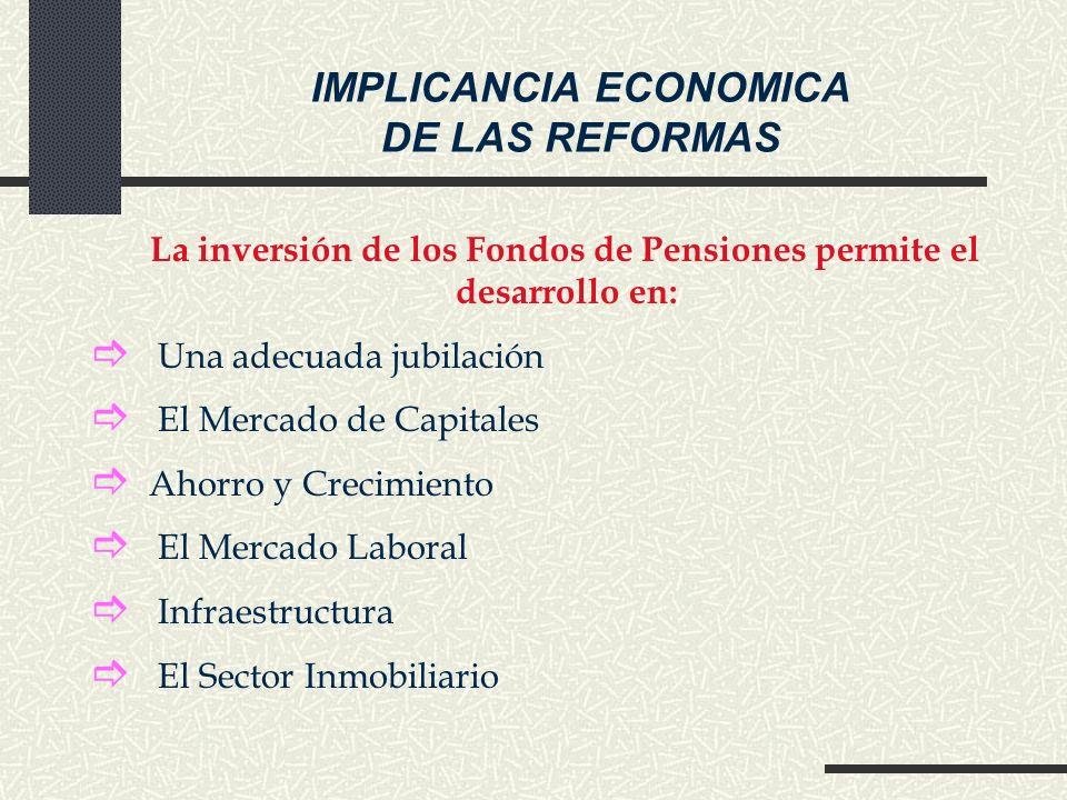 IMPLICANCIA ECONOMICA DE LAS REFORMAS La inversión de los Fondos de Pensiones permite el desarrollo en: Una adecuada jubilación El Mercado de Capitale
